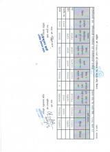 केपिलासगढी गाउँपालिकाको ०७७/०७८ को गाउँसभामा पेश भएको बजेट बिबरण